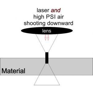 Laser Cutting Tips